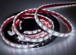 Современная светодиодная продукция – качественно и экономично