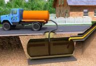 Загородная система канализации